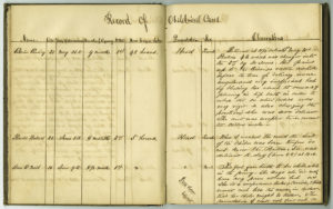 Record book of obstetrical cases, 1857–59. Natchez Trace Collection, Small Manuscript Collections-James Rowan Percy Obstetrical Case Book. ntc_0021